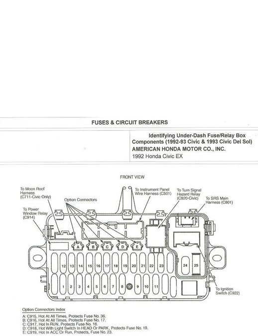 1995 Honda Accord Interior Fuse Box Diagram ...