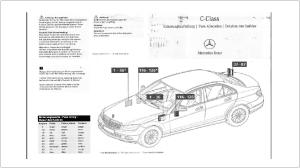 MercedesBenz CClass w204 Fuse Diagrams and Commonly