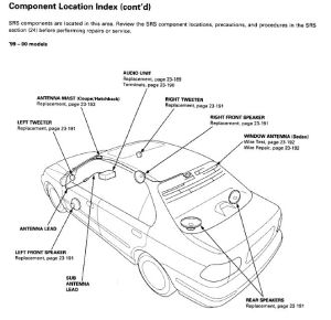 9900 Civic OEM radio wiring diagram  HondaTech  Honda