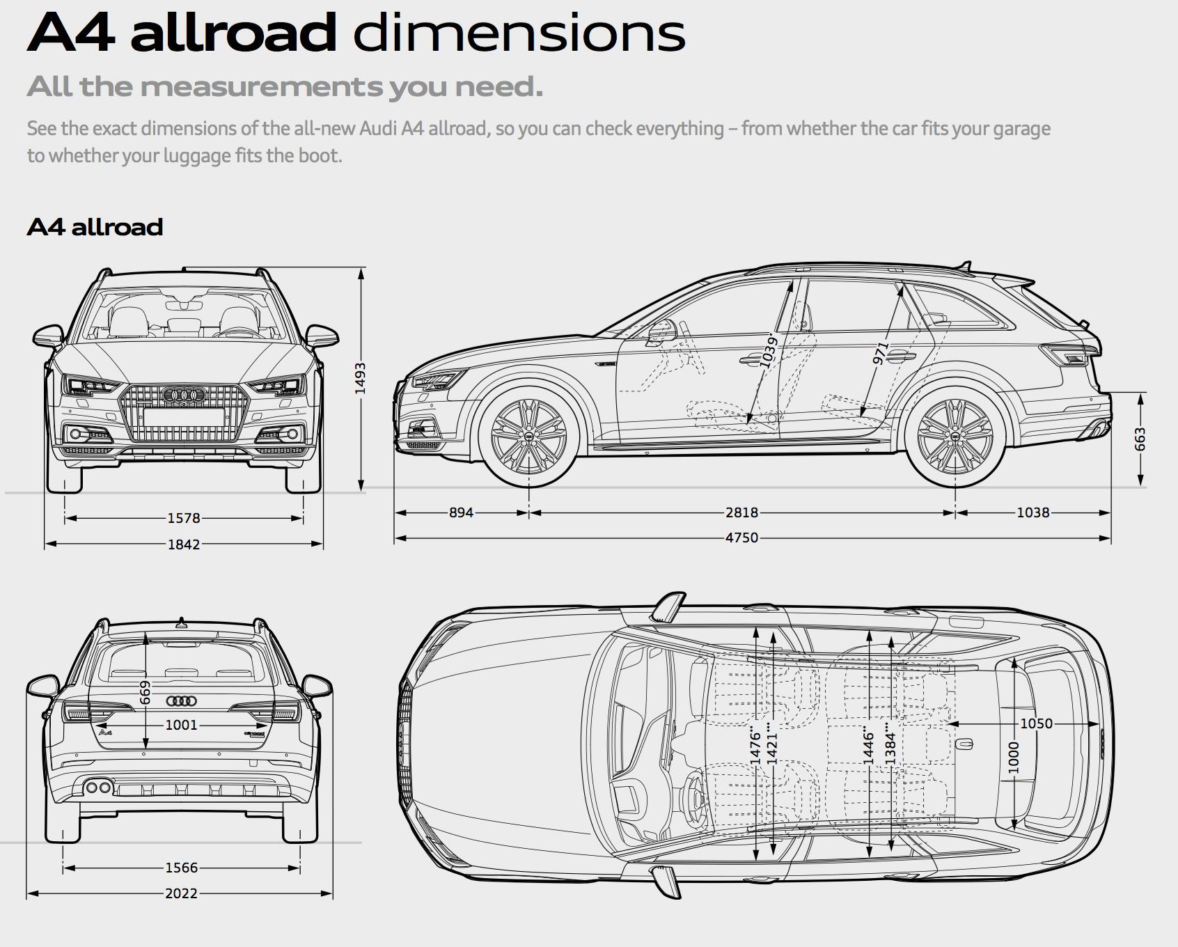 Allroad Cargo Dimensions