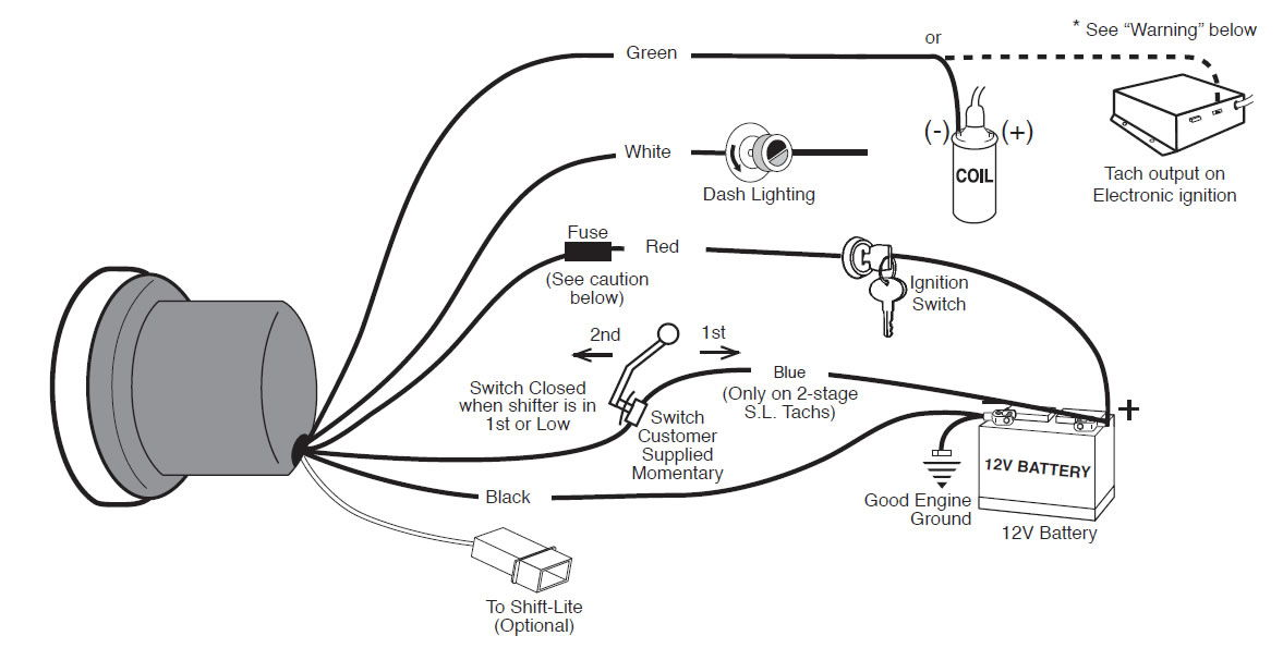 Vdo Rev Counter Wiring Diagram - Wiring Diagram