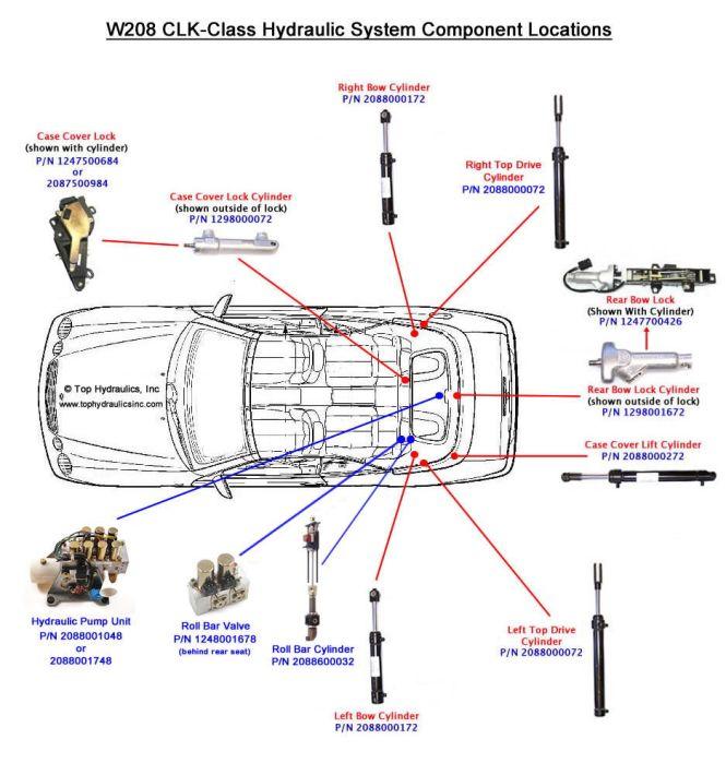 Mercedes Slk230 Radio Wiring Diagram - Wiring Diagram