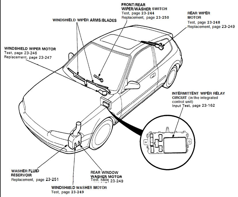 2001 Pontiac Grand Prix Power Window Wiring Diagram
