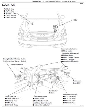 Fuse location for LS430 puddle light in the door mirror  ClubLexus  Lexus Forum Discussion
