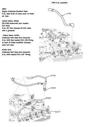 Honda Civic Pcv Valve Location Honda Wiring Diagram Images