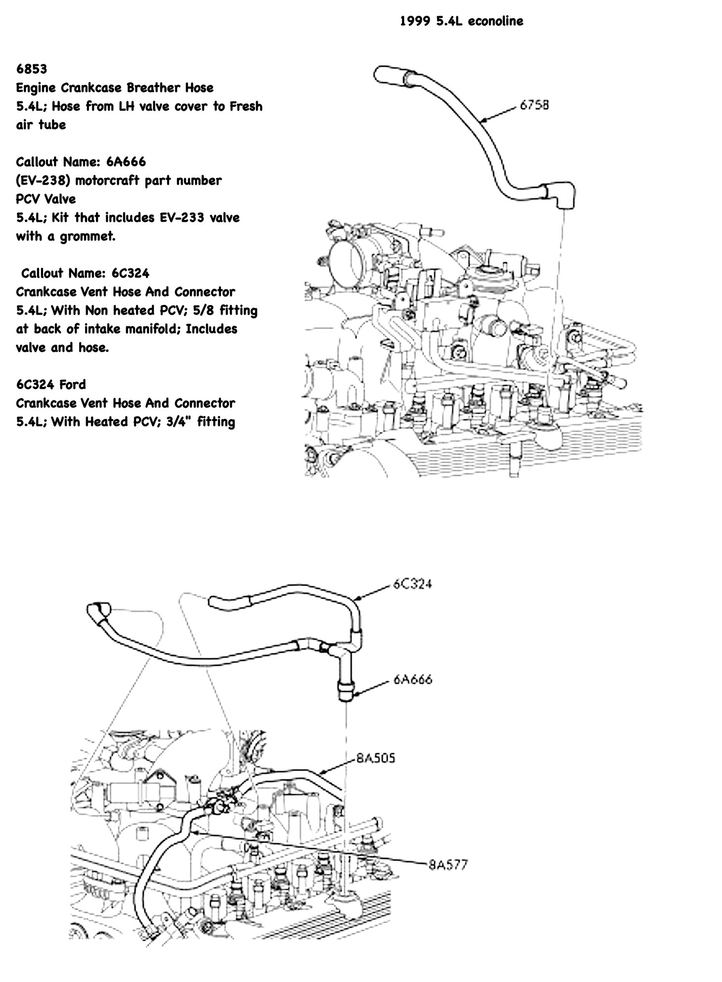 Ford Expedition Pcv Valve Location