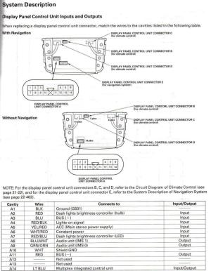 20072008 TL factory service manualelectrical wiring manual (HVAC LCD)  AcuraZine  Acura