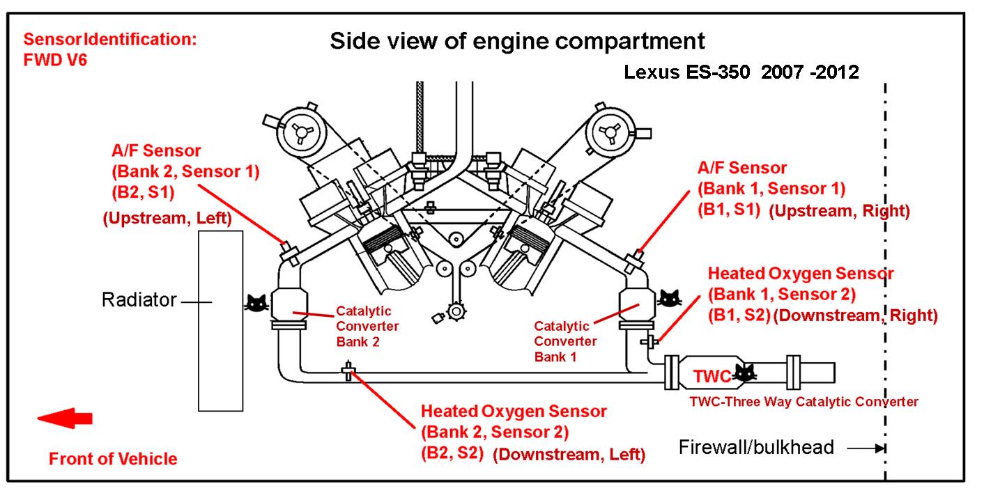 Downstream Oxygen Sensor Location Saturn Vue Bank 1 2