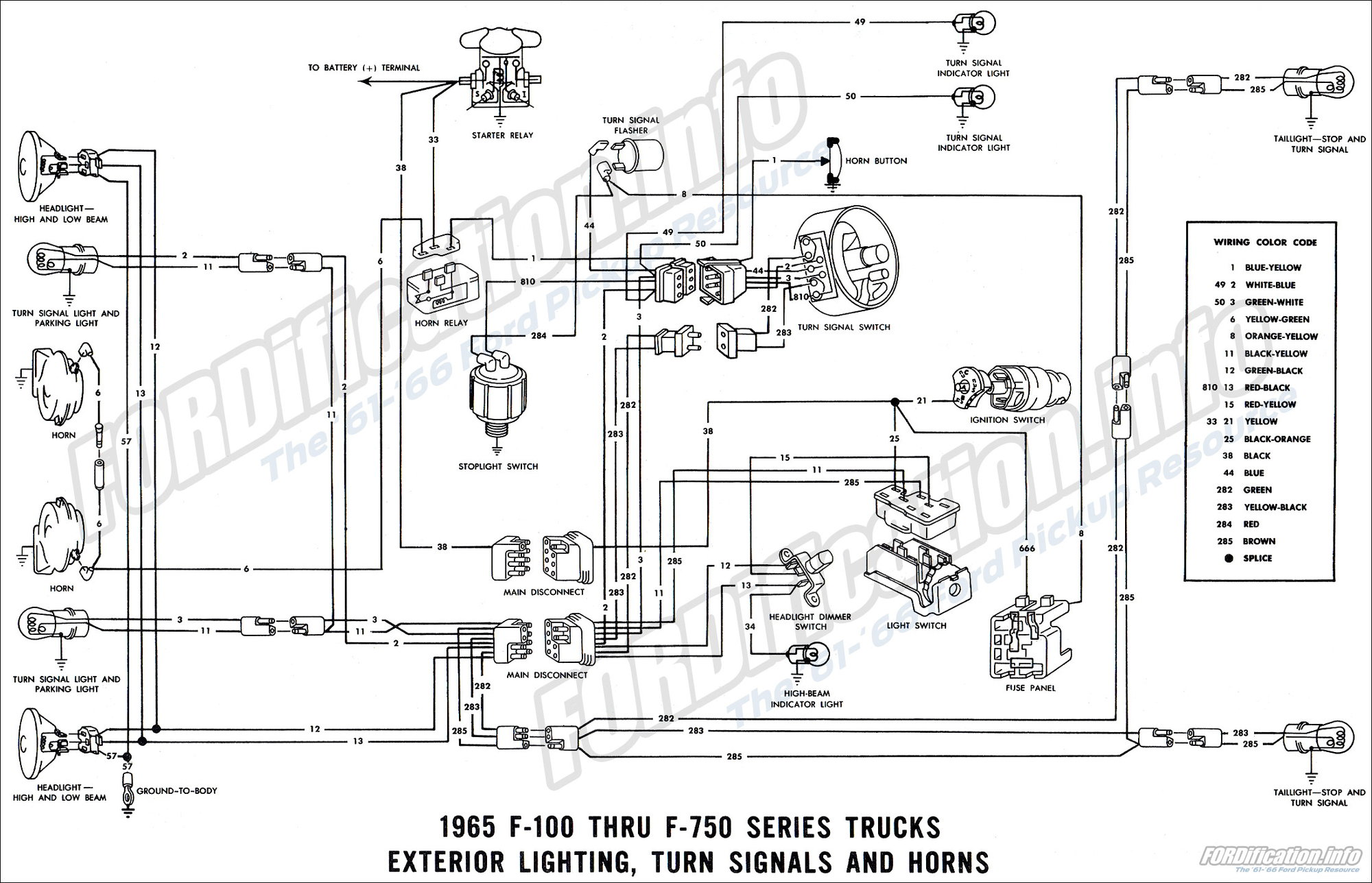 Ford F100 Horn Wiring Diagram