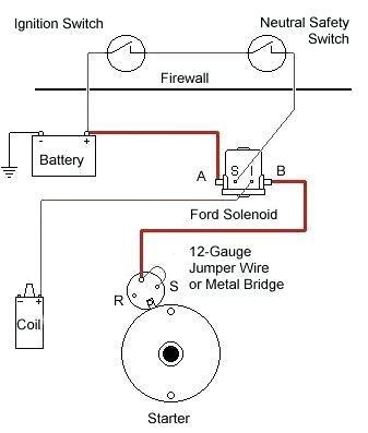 2 wire starter solenoid diagram  2012 impala fuse box