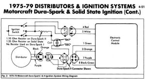 77 f150 351m ignition  Ford Truck Enthusiasts Forums
