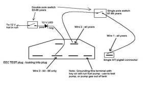 Service manual [How Test Fuel Pump Relay On A 1993 Geo