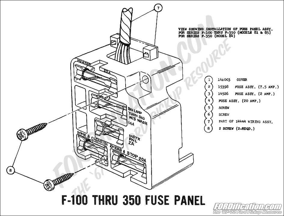 F250 Fuse Panel Diagram