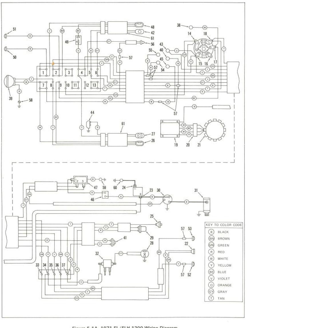 82 harley davidson sportster wiring diagram - Diagrams online on