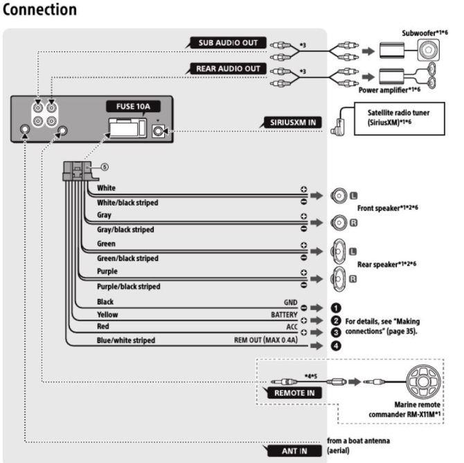 sony marine stereo wiring diagram  18 hp magnum kohler