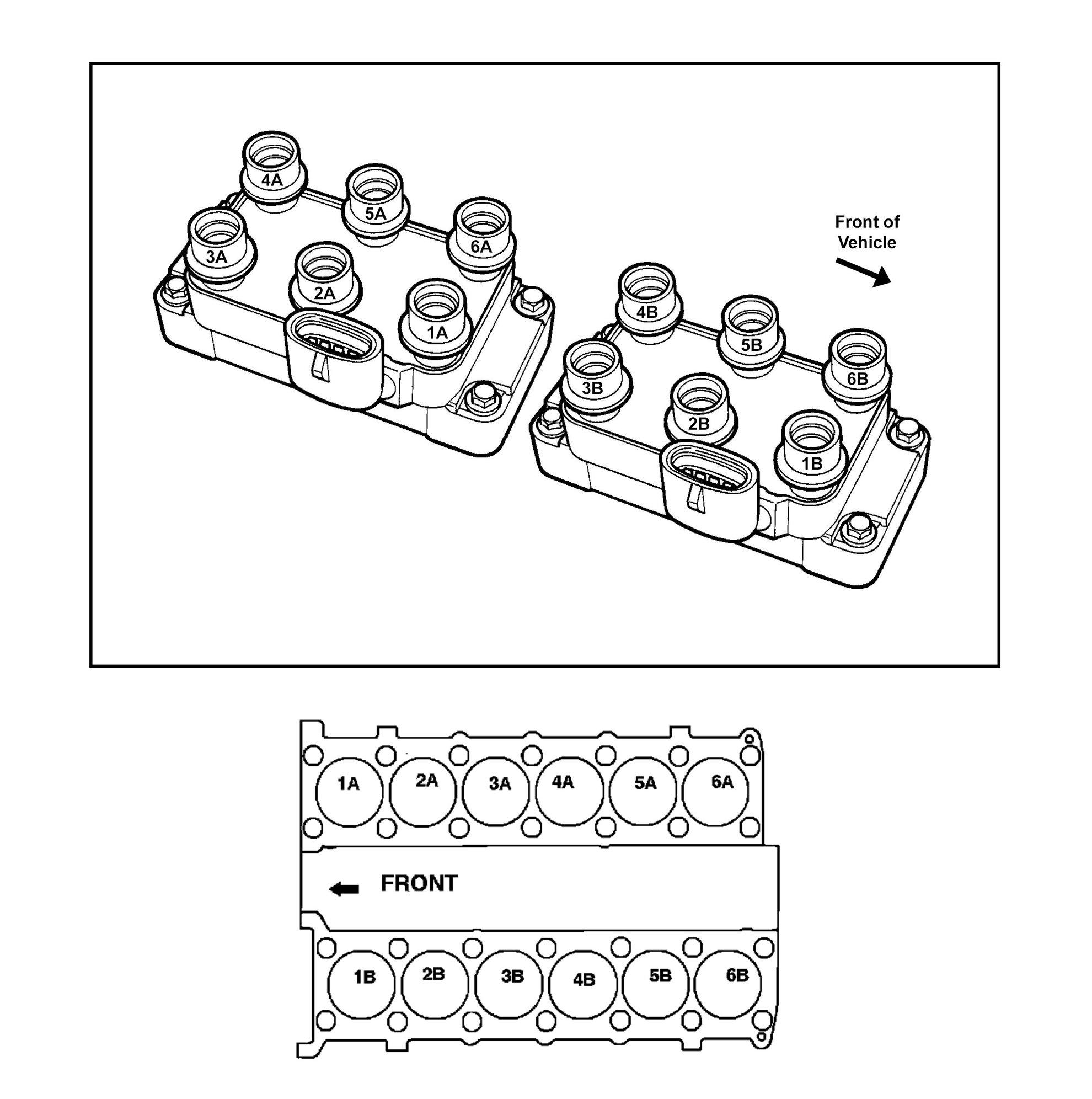 X305 Xj12 Coil Pack Diagram