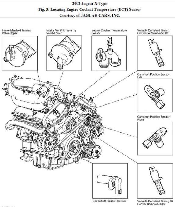 2004 jaguar s type engine diagram  description wiring