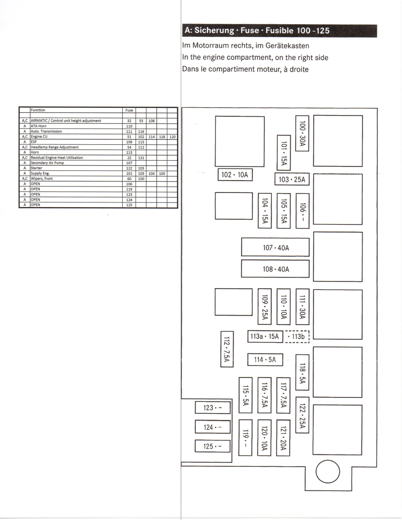 Mercedes C Class Fuse Box Diagram