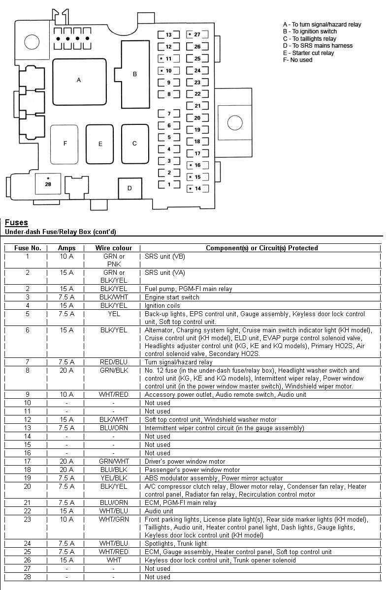 [DIAGRAM_5NL]  F05B7 1985 Honda Gl1200 Wiring Diagram | Wiring Resources | 1984 Honda Goldwing Starter Solenoid Wiring Diagram |  | Wiring Resources
