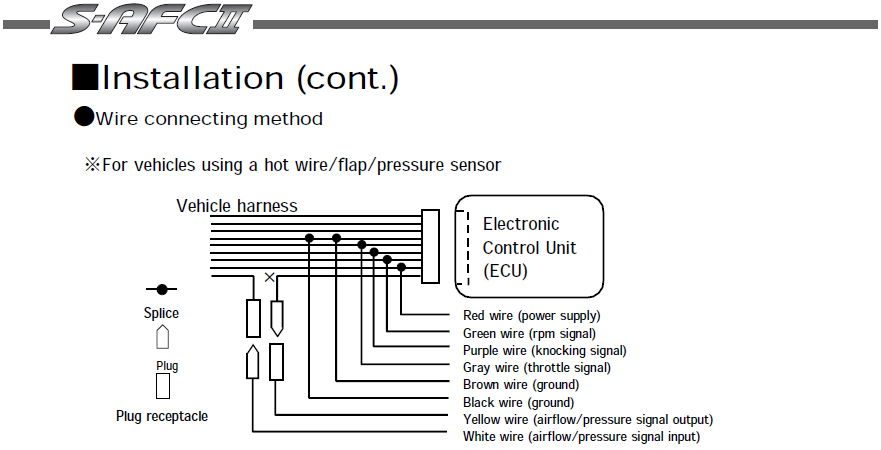apexi safc wiring diagram sesapro com Safc 2 Wiring Diagram apexi safc ii wiring diagram apexi safc 2 wiring diagram