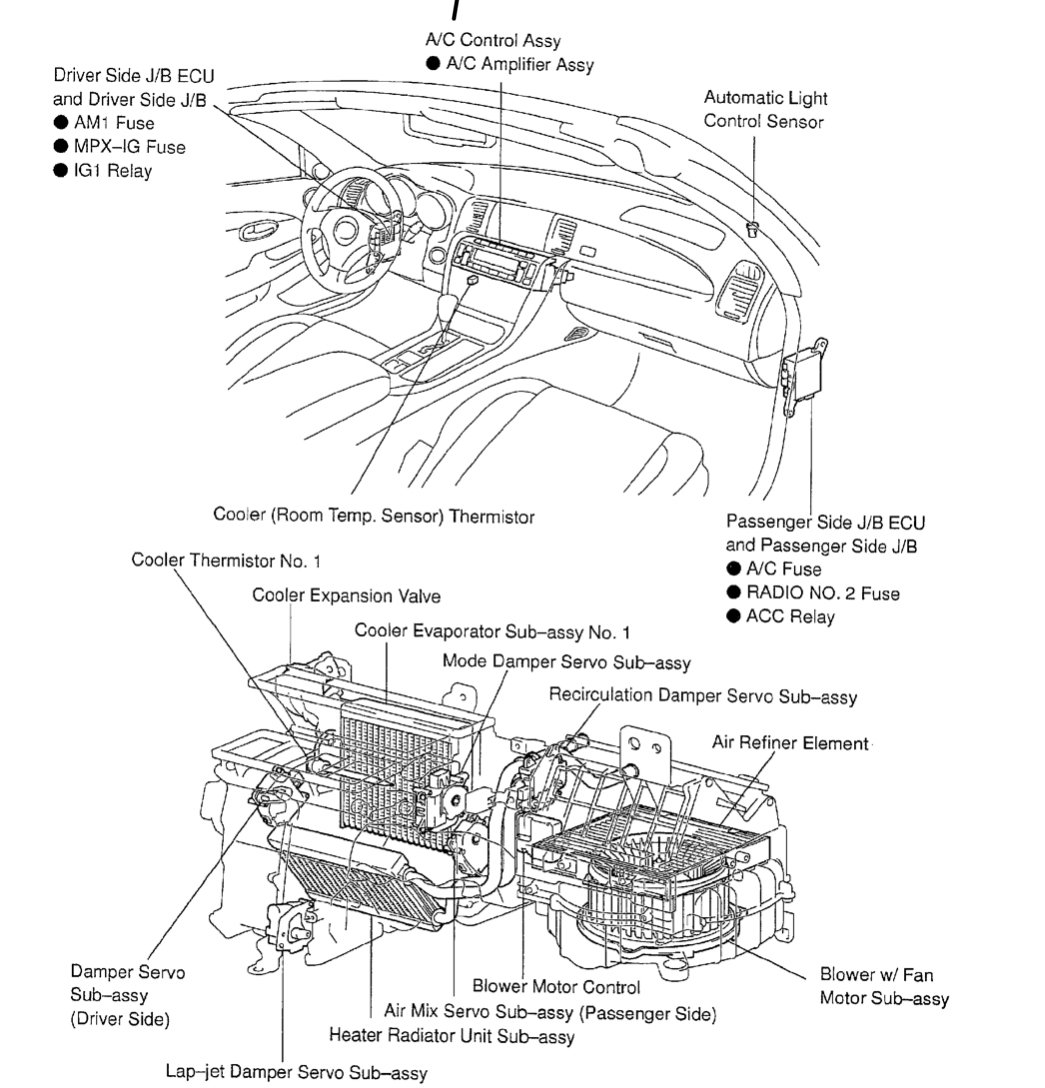 Lexus Sc430 Dashboard   Wiring Diagram Database