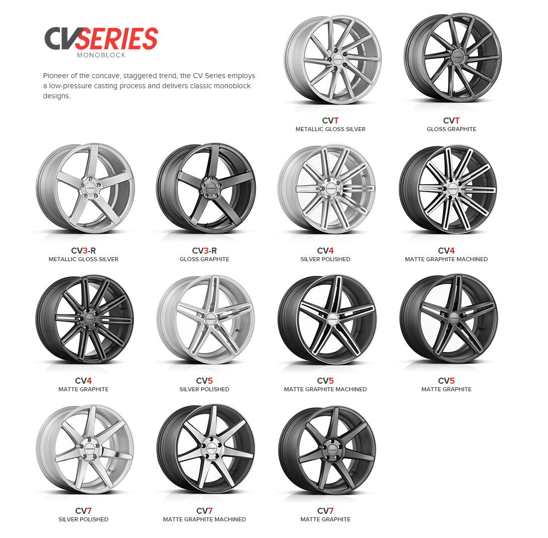 Special Event Black Friday Vossen Wheels Clearance Blowout