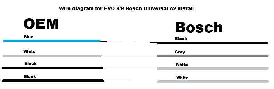 Bosch O2 Sensor Wiring Diagram Honda Bosch Coil Wiring Diagram – Honda O2 Sensor Wiring Diagram