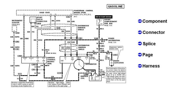 89 f150 tachometer wiring  auto wiring diagrams faith
