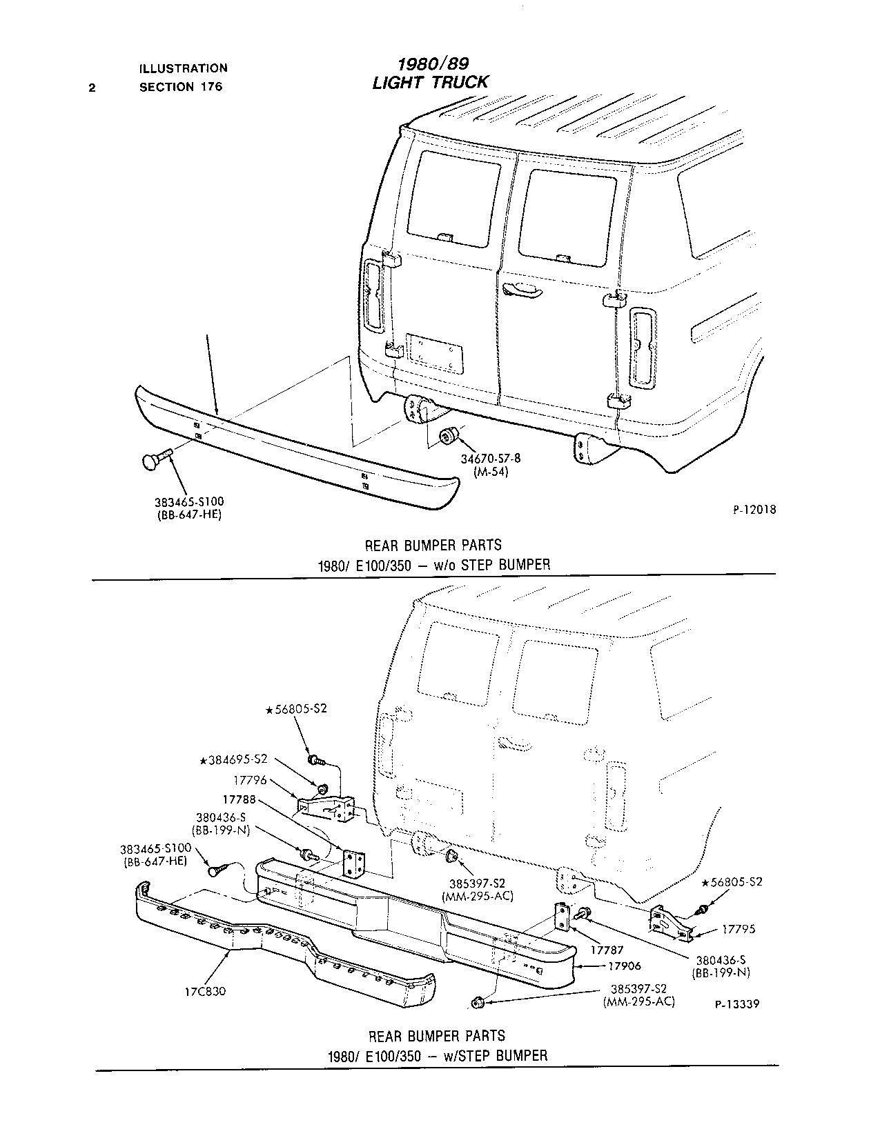 E250 Rear Bumper Fitment