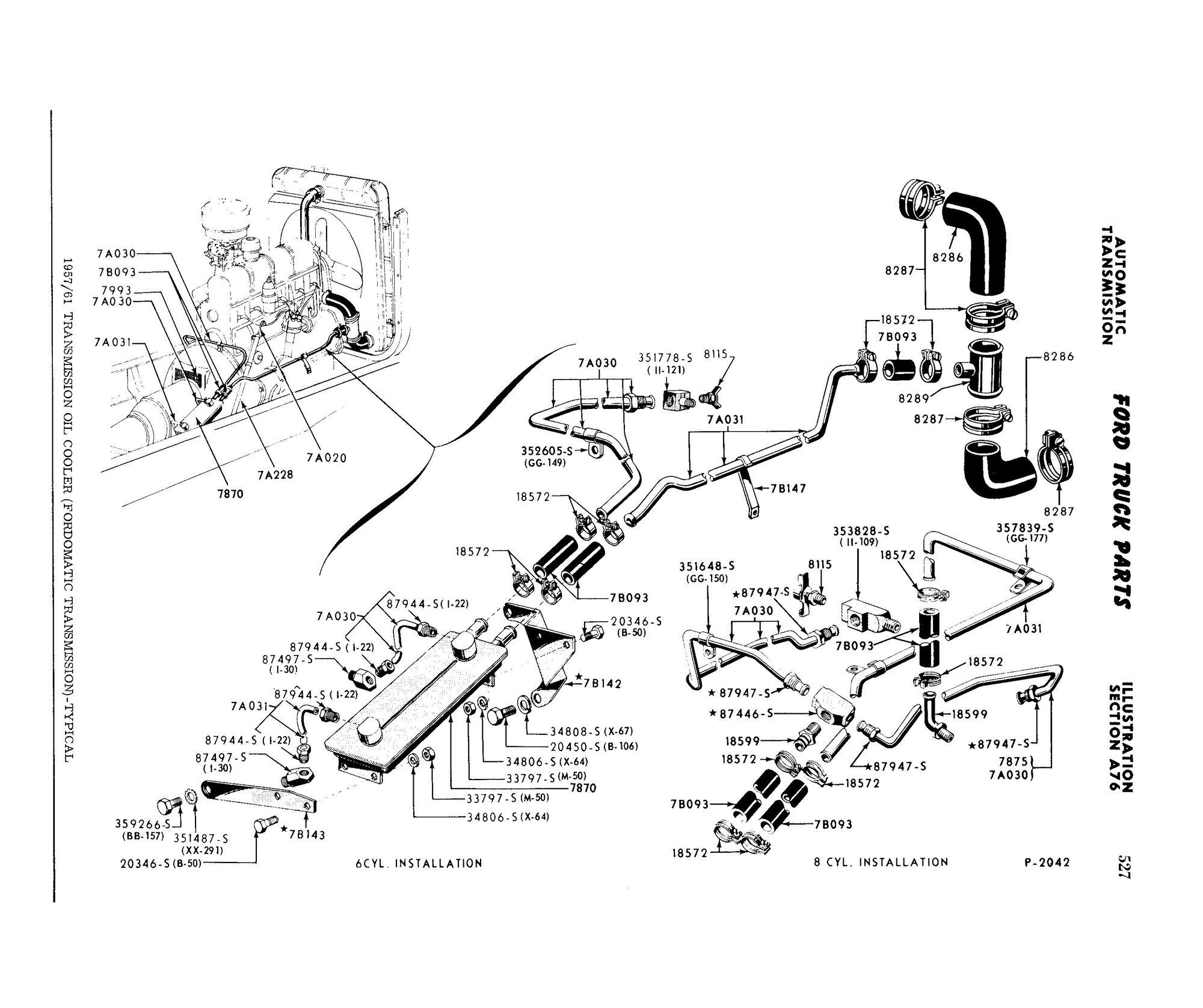 Mx Cruise O Matic Transmission Cooler Line Hookups