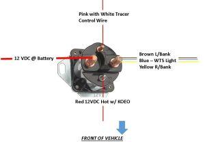 1995 F350 7 3 GLOW PLUG RELAY WIRING DIAGRAM  Auto Electrical Wiring Diagram