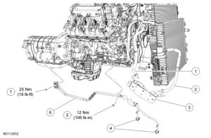 Ford F150 F250 Transmission Leaks What Causes | Fordtrucks
