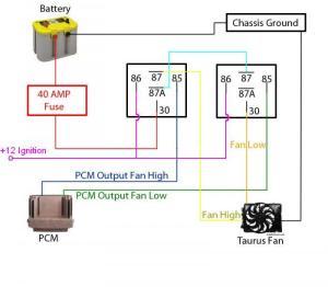 dual or single electric fan for swap  LS1TECH  Camaro