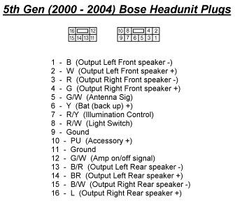 Nissan 350z Bose Wiring Diagram - wiring diagram on the net on