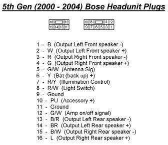 2004 nissan 350z bose radio wiring diagram: mesmerizing nissan 350z radio  wiring diagram images -