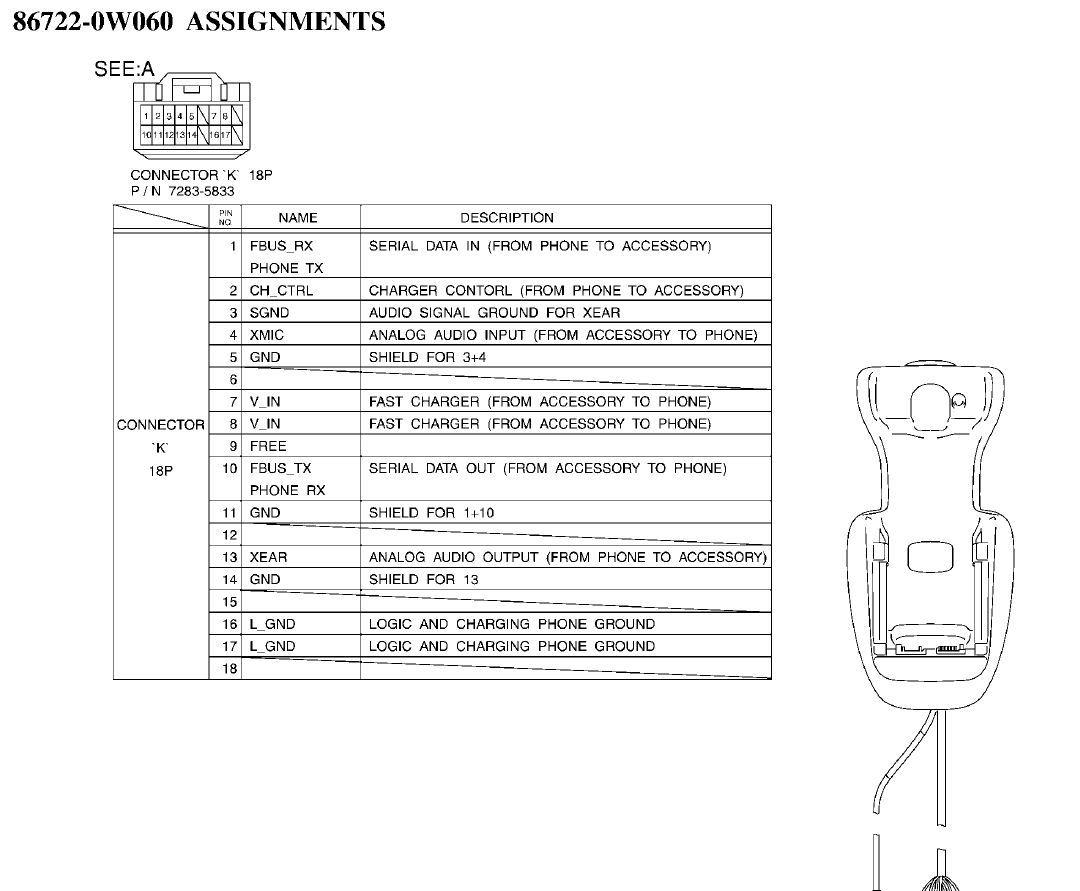 Sc430 Integrated Telephone
