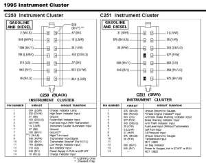 1986 instrument cluster wiring pinout diagram  Ford Truck Enthusiasts Forums