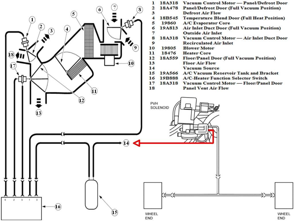 Weak Towing F250 7 3 4x4