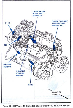 Ford 300 Inline Engine Diagram | Wiring Library