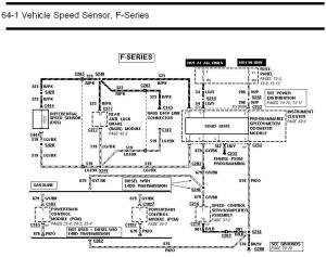 Speed sensor locations 1994 F150  Ford Truck Enthusiasts Forums