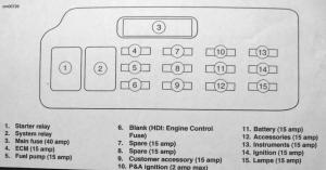 wiring for audio FXDB  Harley Davidson Forums