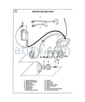 Evo ignition on a Shovelhead  Page 2  Harley Davidson Forums