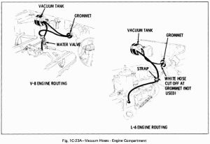 1971 Olds Cutlass 455 w ac vacumn diagram