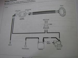Voltage regulator smoke  Harley Davidson Forums