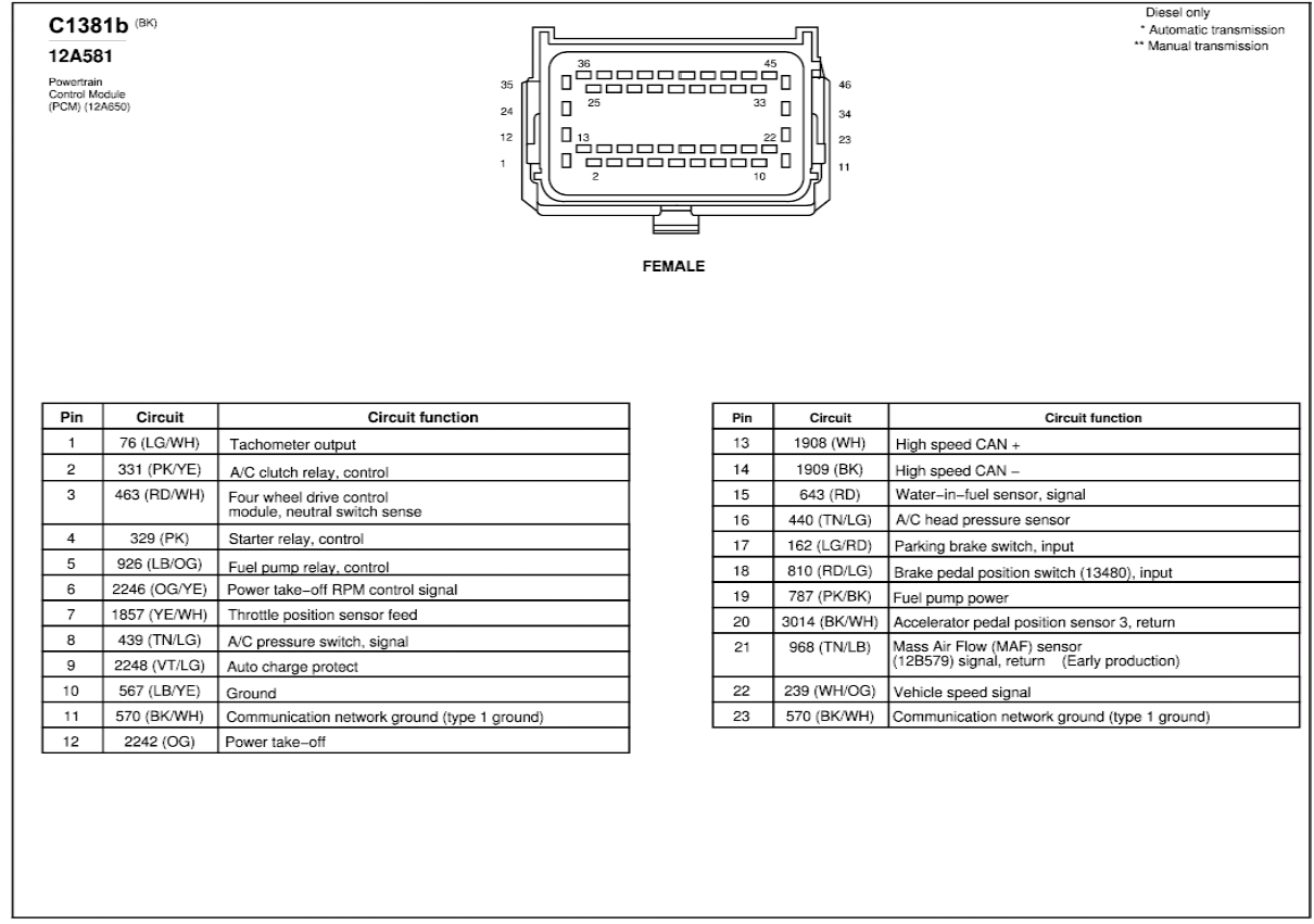 Ford F150 Pcm Wiring Diagram