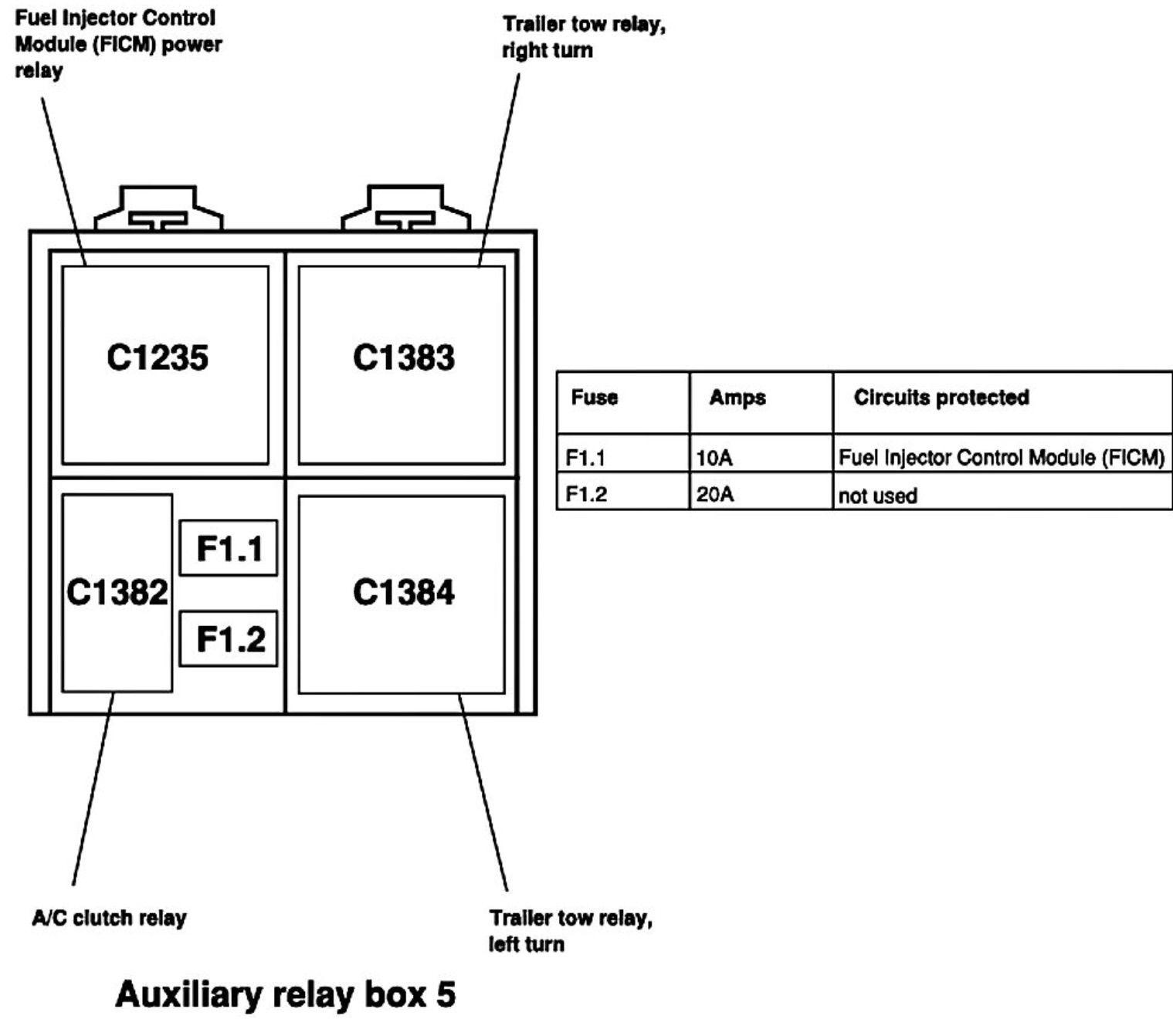 2003 54l F250 Starter Relay Location