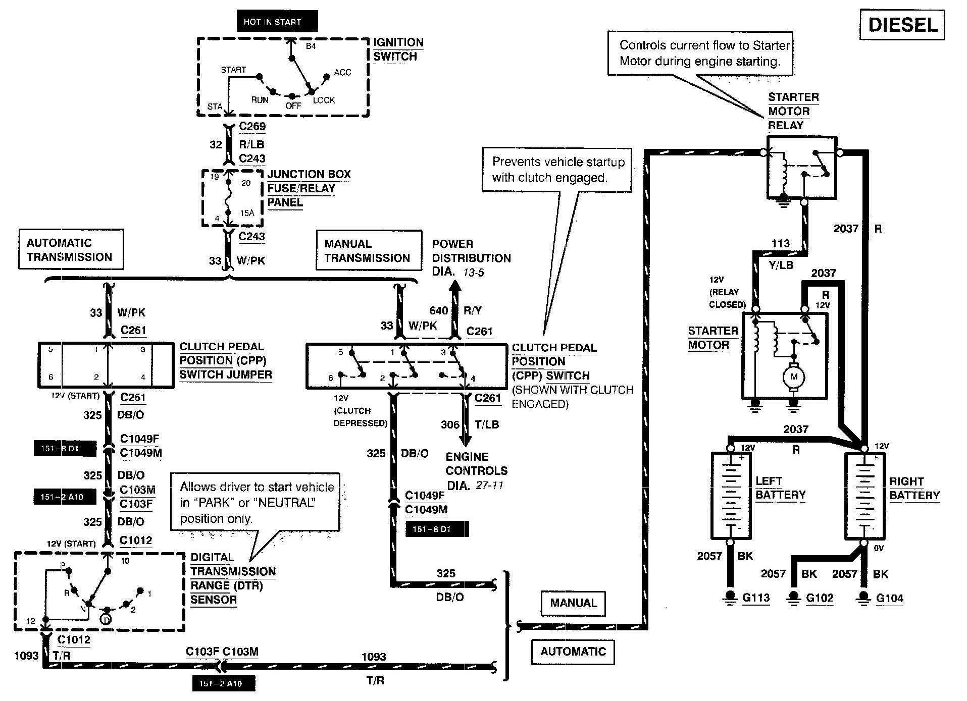 7 3 Powerstroke Starter Solenoid Wiring Diagram