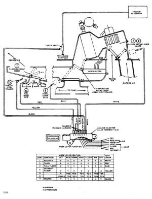 Ford F700 Fuse Panel Diagram  Wiring Diagram Pictures