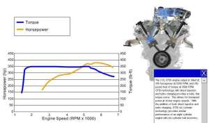 35L Ecoboost Engine DiagramCAD Data3D Model  Ford