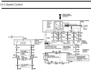1992 f150 302 cruise control  Ford Truck Enthusiasts Forums